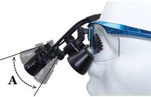 ErgonoptiX-D-light-Duo-shadowless-surgery-headlight - adjustable-declination-angle